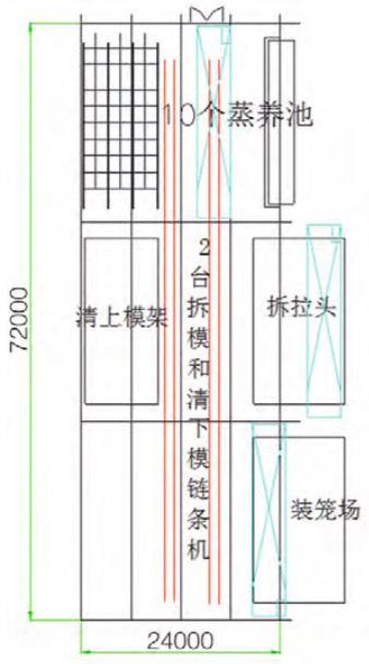 简易自动化工艺图