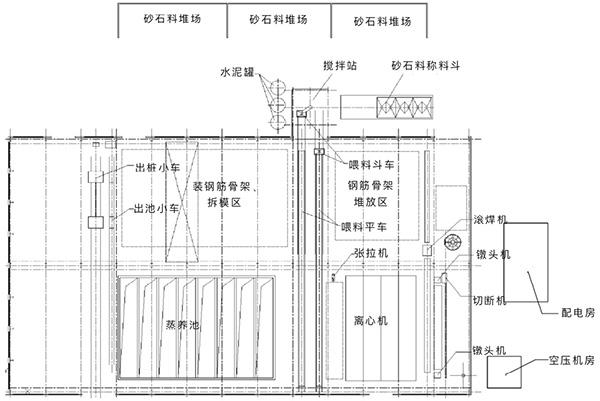 改造前的管桩生产平面布置图
