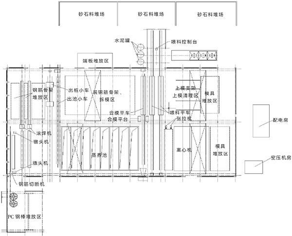 改造后的管桩生产平面布置图